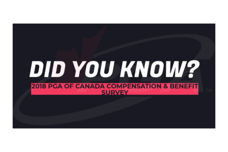 Compensation & Benefit Survey