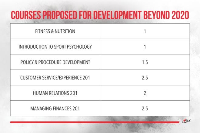 Development-Beyond 2020_Chart_Final