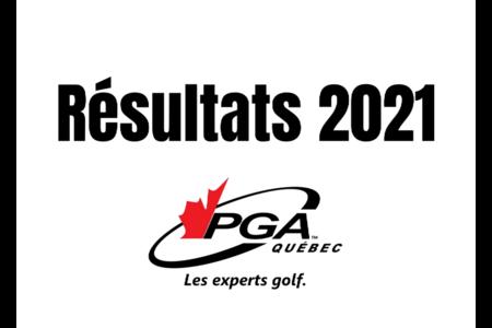 Résultats 2021