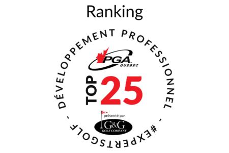 Ranking TOP 25 G & G GOLF
